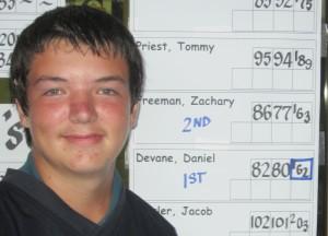 Daniel wins Junior Championship